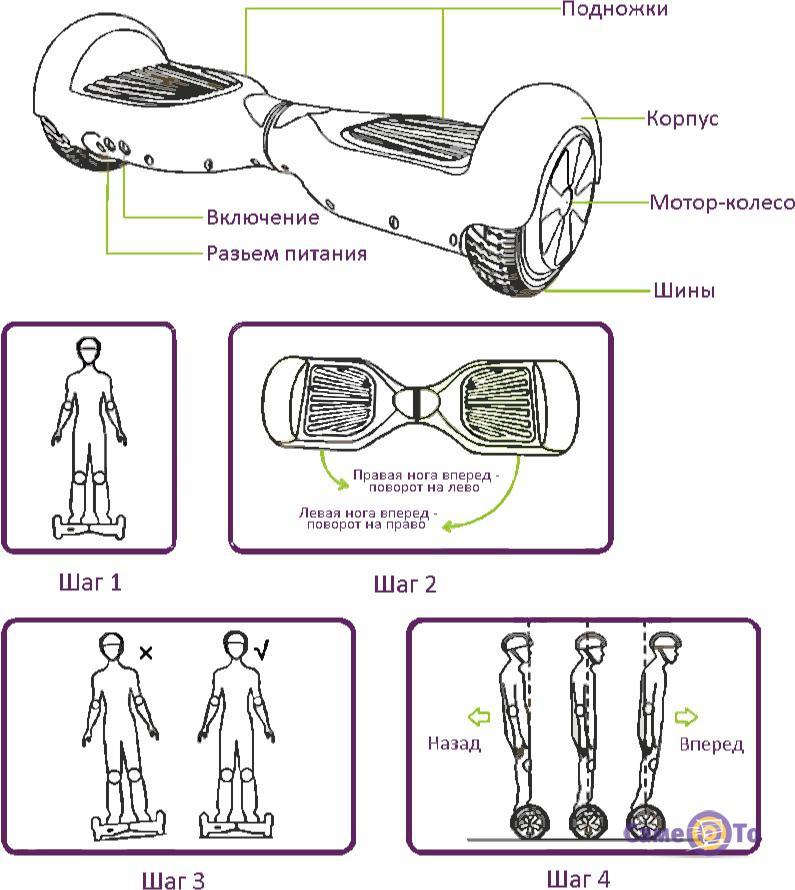 Гироскутер (гироборд) Gyroboard ST-65