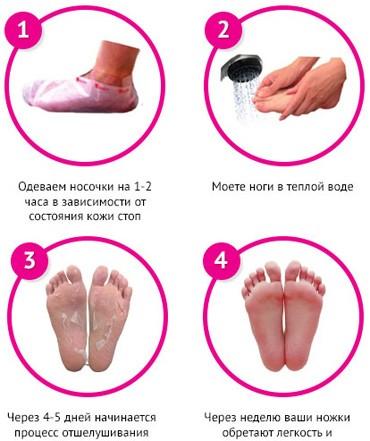 Педикюрные носочки, пилинг для ног, Сосу Sosu (1 пара)