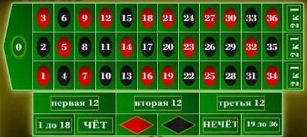 Правил игры в казино казино приморье видео
